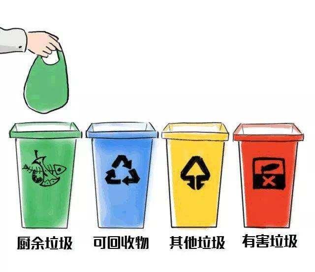盘点帮助垃圾分类的APP